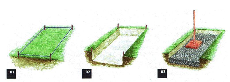 Układanie ścieżki ogrodowej